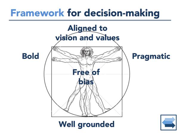 ELECTIA Framework