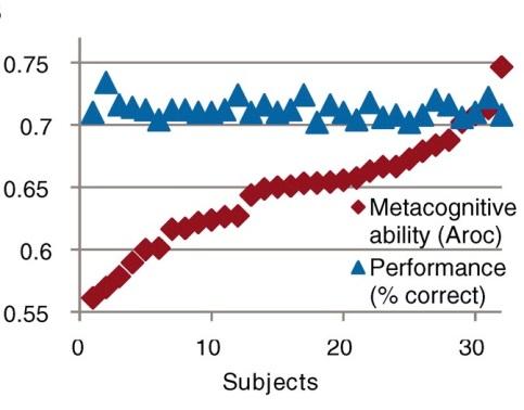 Blog 12 media Steve Fleming chart